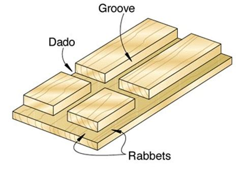 woodworking dado pdf diy dado wood carving green wood diywoodplans