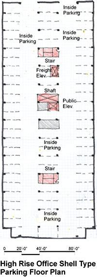 Parking: Basement   WBDG Whole Building Design Guide