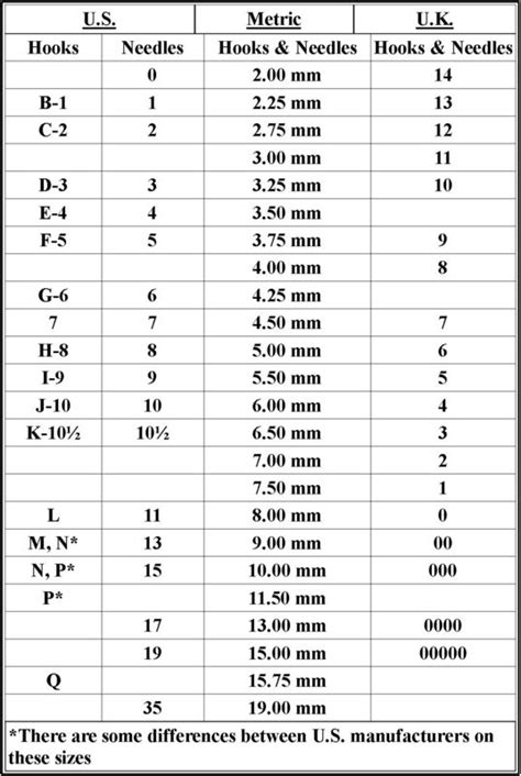 conversion table for knitting needle sizes conversion chart for knitting needles uk us aus