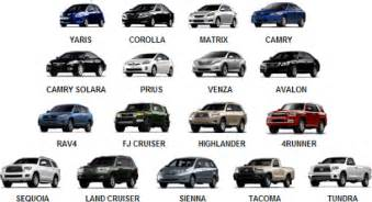 List Of All Toyota Corolla Models Toyota Model Name Meaning 4runner Combines 4 Wheel Drive