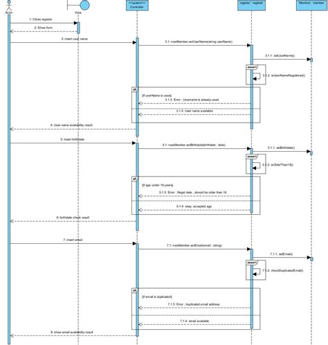 create a sequence diagram uml how to make sequence diagram for sign up stack