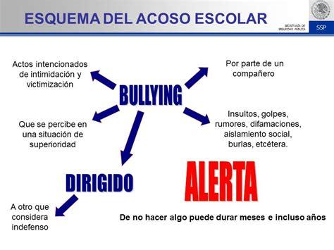 imagenes acoso escolar bullying bullying en la adolescencia 191 qu 233 es el bullying