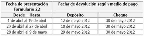 fecha de presentacion de las devoluciones de compra de dolares hoy 30 de abril concluye plazo para declarar renta con pago