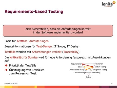 Tester Requirements by Iqnite Schweiz 2013 Requirements Validation Requirements Based Tes