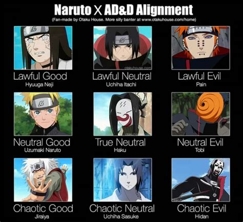 Alignment Meme - naruto x dungeons and dragons alignment otaku house