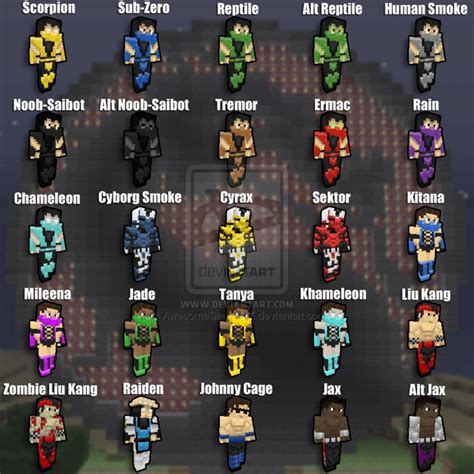 minecraft skins minecraft mk skin pack v3 by awesomesauceuk on deviantart