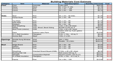 building material cost building materials cost estimate sheet