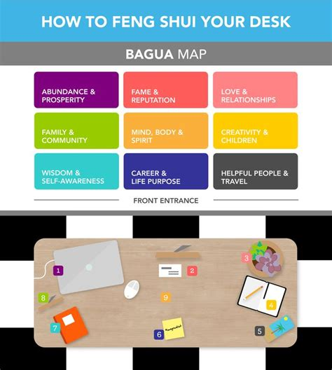 How To Organize Your Desk At Work Best 20 Promotion Ideas On