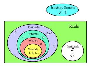 1 1 real numbers and number operations
