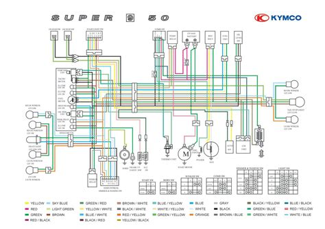 Rollerite Hooldusraamatud Ja Elektriskeemid Uuendatud
