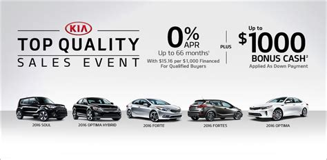 Kia Motor Finance Payoff Kia Motors Finance