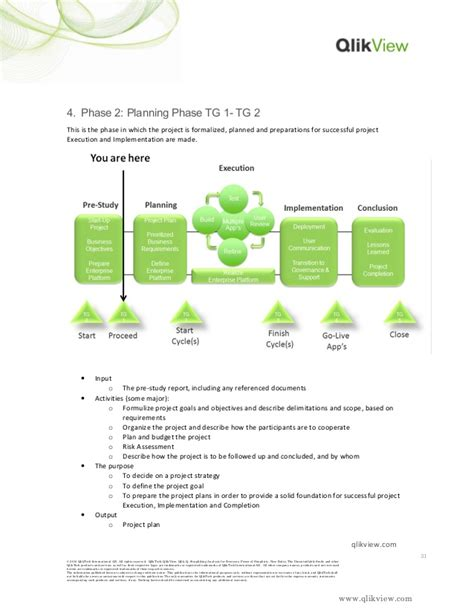 Qlik Project Methodology Handbook V 1 0 Docx Qlikview Project Plan Template