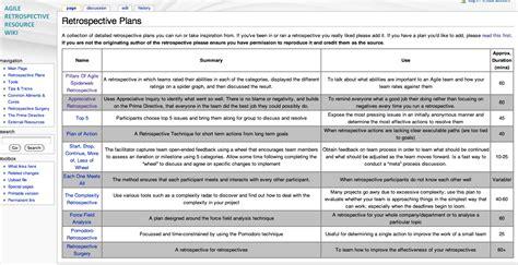 lessons learned projektmanagement blog