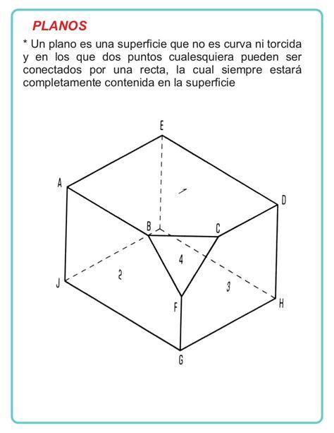 puntos rectas y planos 1 descriptiva planos