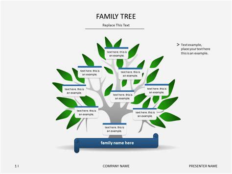 powerpoint genealogy template powerpoint template family tree at slideshop jones