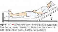 elevate head of bed bodymechanics quiz at crafton hills college studyblue