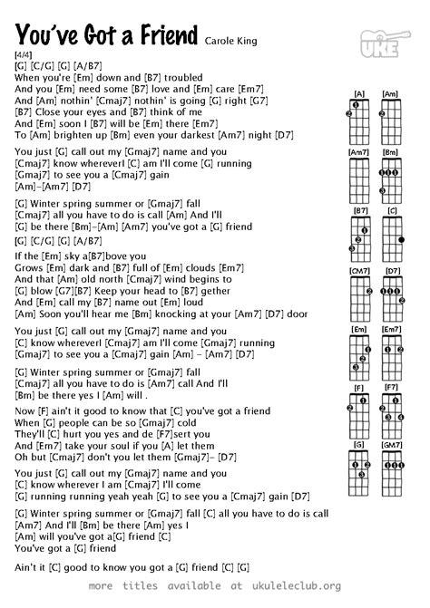 Ukulele chords - You've Got a Friend by Carole King