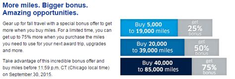 united baggage allowance coupons united airlines mileageplus buy miles up to 75 bonus