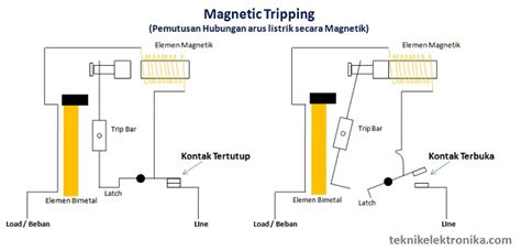 integrated circuit pengertian integrated circuit pengertian 28 images pengertian dioda varactor varicap dan prinsip kerja