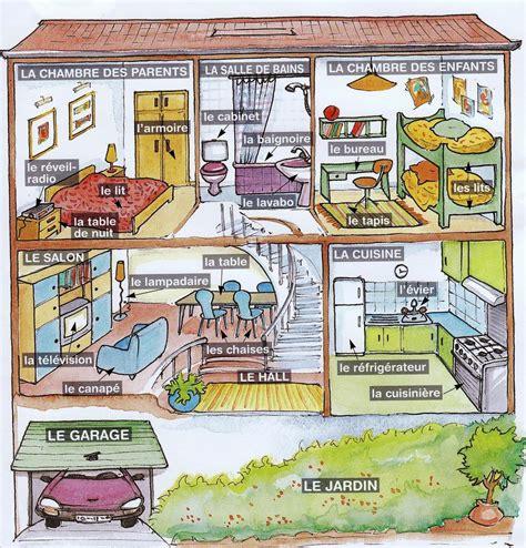 appartamento in francese un esempio di come descrivere la propria casa appartamento