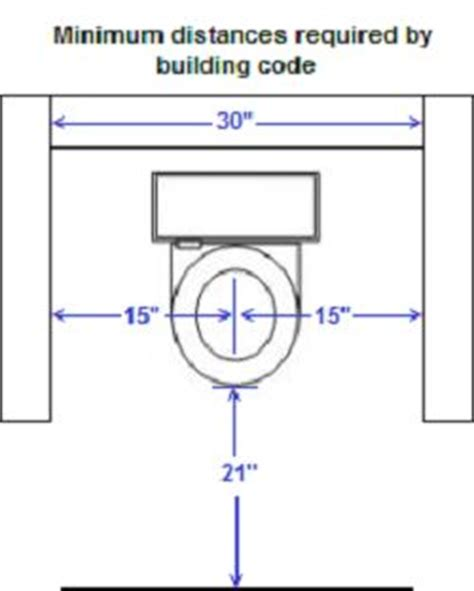 code requirements for bathrooms 1000 images about ergonomics on pinterest toilets