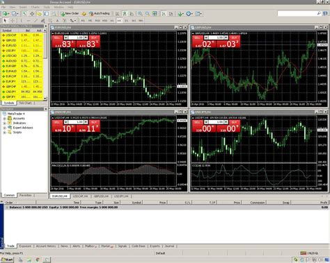tutorial vps forex how to install metatrader 4 trading platform on your forex
