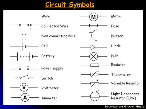 connecting wire symbol