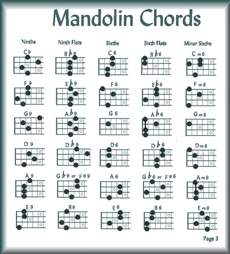 last tattoo chords left hand guitar cake ideas and designs