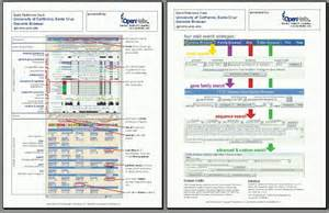 openhelix order quick reference cards