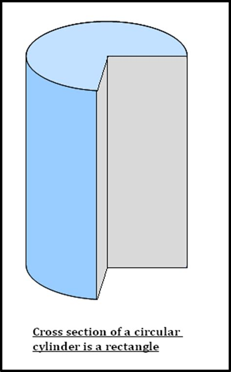 cylinder cross section alf img showing gt curved surface area of a cylinder
