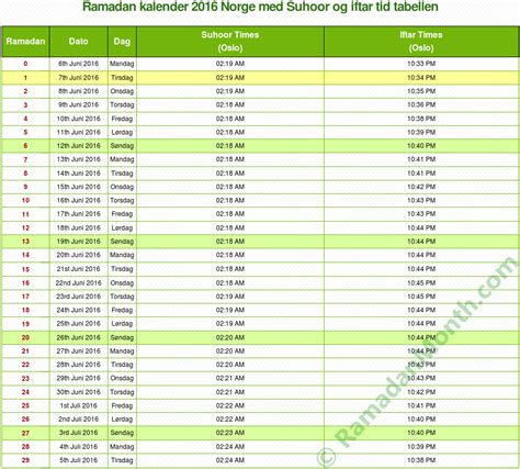 ramadan wann when is ramadan 2018 ramadan calendar dates timings