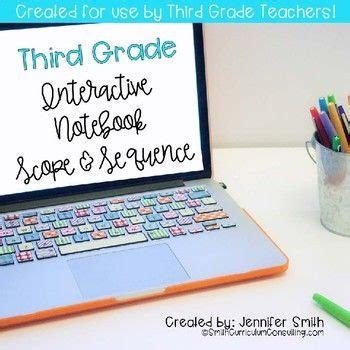 516 best one interactive notebook at a time images on