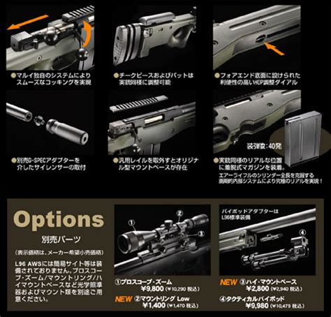L On Aws by Tokyo Marui L96 Aws Details Announced Popular Airsoft
