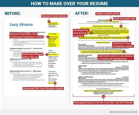 Nus Mba 2 Years Work Experience by How To Format Your Resume When You Re Not Entry Level
