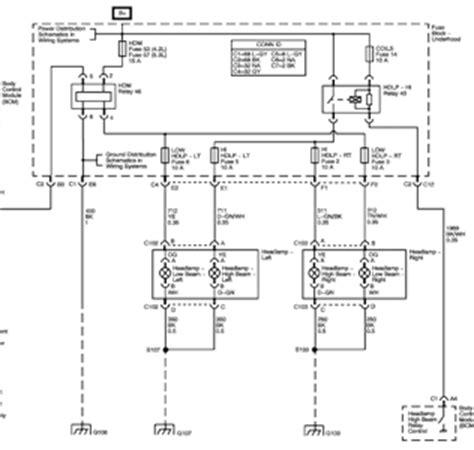 2002 gmc envoy wiring diagram 29 wiring diagram images wiring diagrams mifinder co 2002 gmc envoy stereo wiring diagram car repair manuals and wiring diagrams