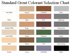 how to color grout grout colorseal philadelphia pa