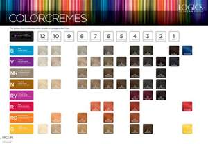 logics hair color logics color dna system colorcremes shades palette 2
