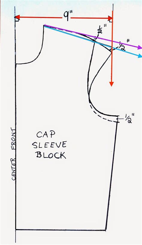 pattern making of sleeves artsybuildinglady how to make a cap sleeve t shirt