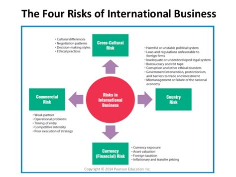 What Is International Mba by Ckr Chs 1 2 Overview Cavusgil