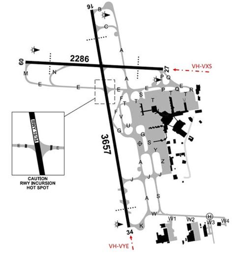 runway layout manager investigation ao 2015 084 unsafe proximity and radar
