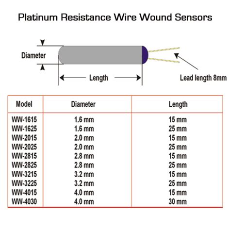 what is the minimum resistance of a 100 ohm resistor with 10 tolerance what is the minimum resistance of a 100 ohm resistor with 10 tolerance 28 images what is the