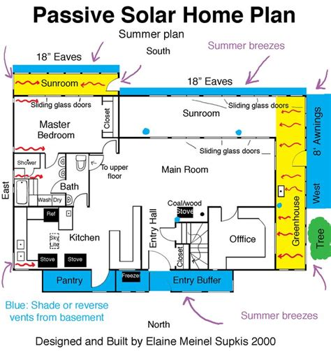 solar power house plans passive solar house plan solar wind power pinterest