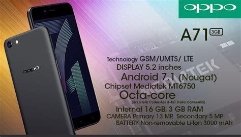 Harga Samsung A71 oppo rilis new a71 ini harga dan spesifikasinya times