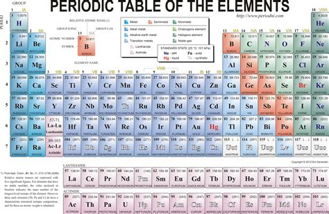 high quality printable periodic table periodic table wallpaper high resolution wallpapersafari