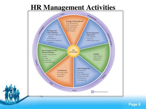 free ppt templates for hrm human resource management