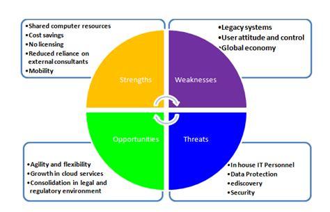 Drucker School Mba Essentials For Salesforce by Khirijha Umk Tpm Mba