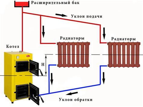 radiateur electrique atlantic 1661 radiateur bain dhuile maroc 224 mulhouse montreuil