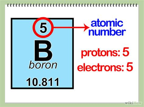 number of protons electrons and neutrons in boron atoms and molecules a kindergarten perspective taught
