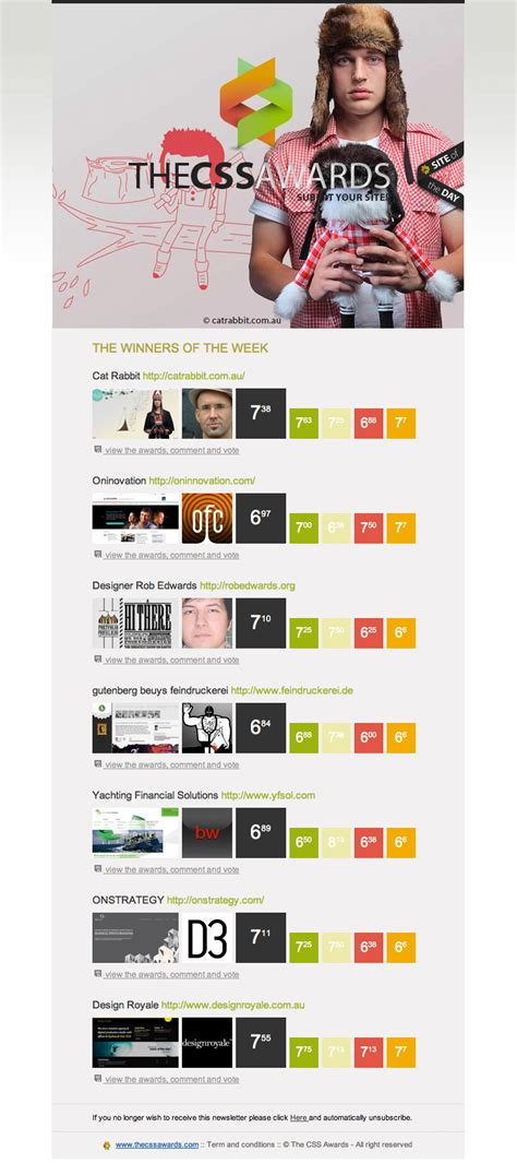 newsletter layout css the css awards weekly winner email html email gallery