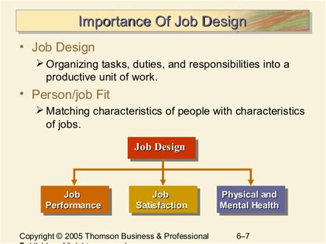 Design Management Careers | chapter 6 jobs and job analysis